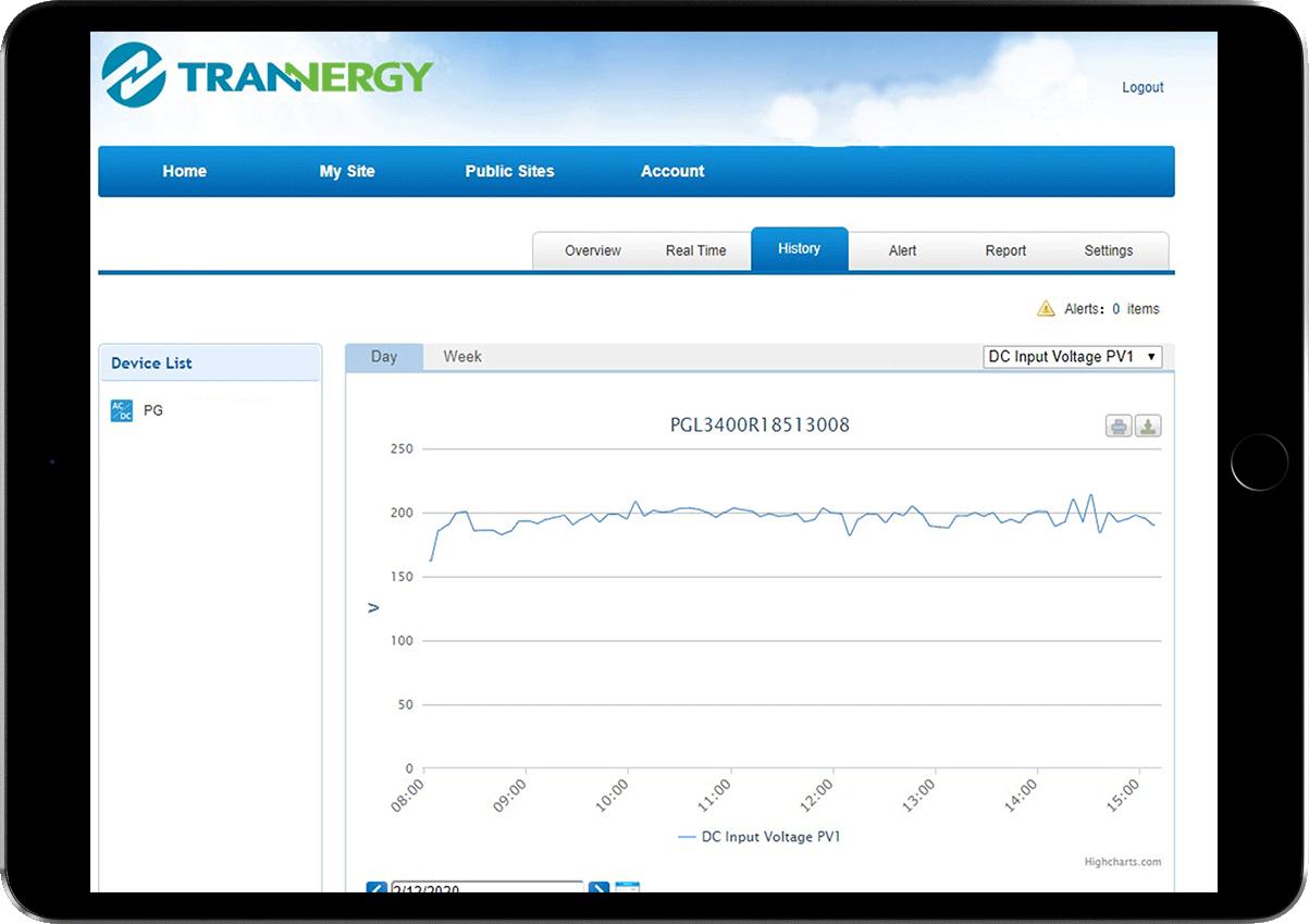 Mvdm Trannery Monitor Ipad 3, Uw zonnepanelen Specialist